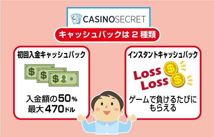 カジノシークレットのキャッシュバックの仕組み