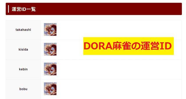 DORA麻雀の運営ID
