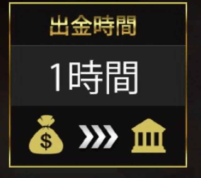 ウィニングキングスカジノの出金スピード