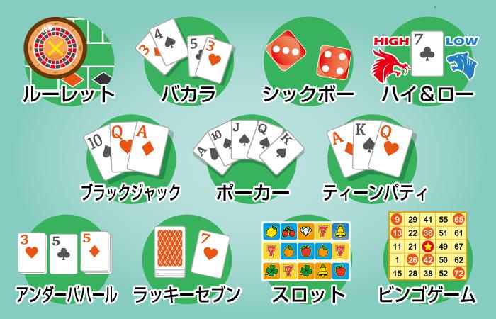 世界で楽しめるギャンブルの種類一覧【カジノ編】