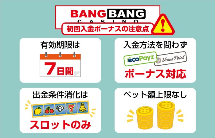 バンバンカジノの初回入金ボーナス注意点