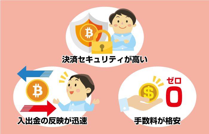 ビットコインでオンラインカジノに入出金するメリット