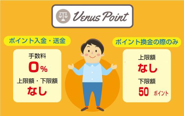 Venus Point(ヴィーナスポイント)の手数料・下限上限額