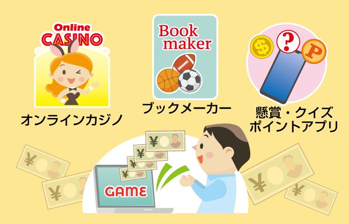 お金に換金できるオンラインゲーム