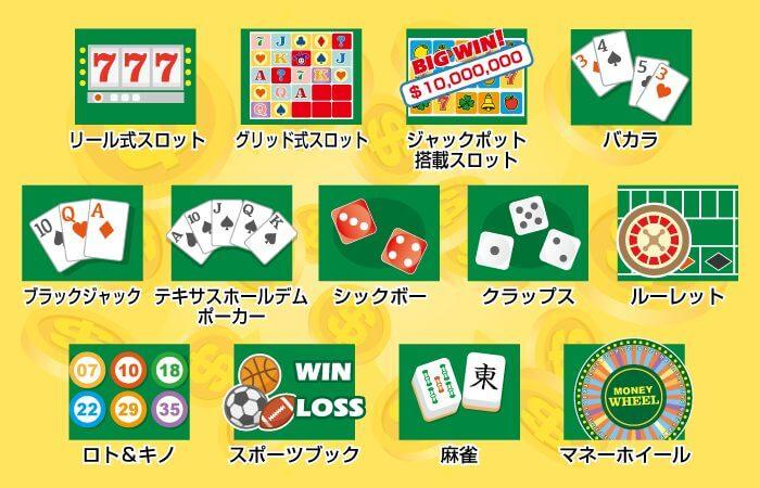 オンラインカジノゲームの種類