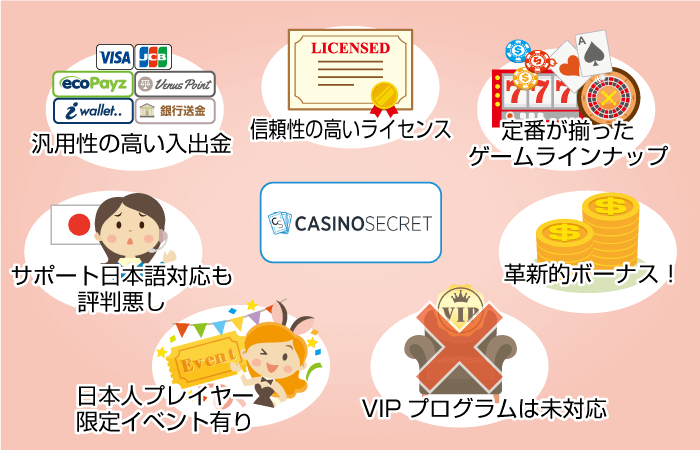 カジノシークレットの始め方と特徴