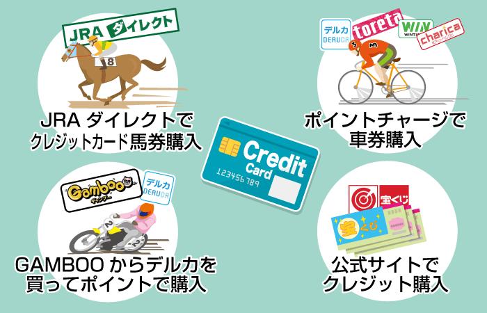 公営ギャンブルでクレジットカードを使って券を買う方法