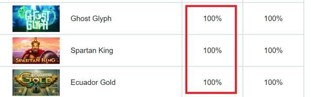 右のセルに書かれている数値が、当ゲームでボーナスベットする場合の消化率