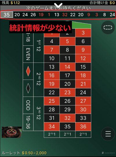 スマートフォンでのベラジョンカジノプレイ画面