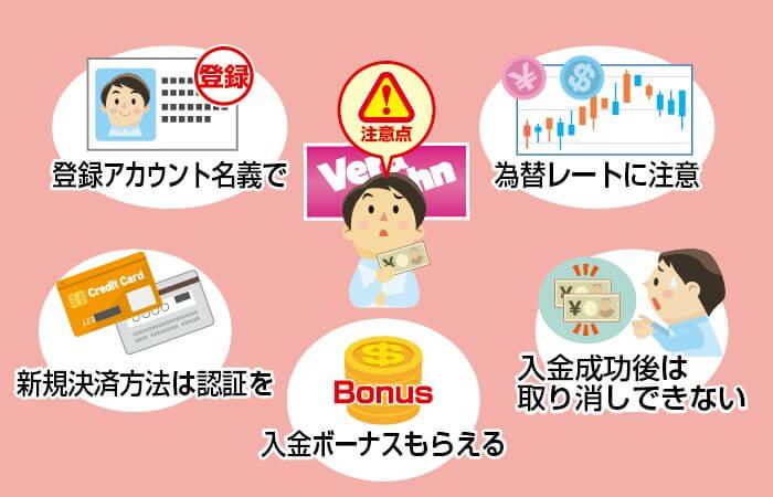 ベラジョンカジノの入金時の注意点を解説