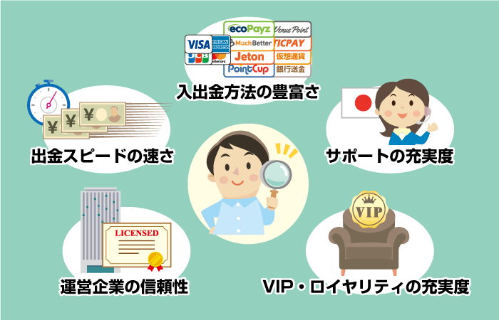 おすすめオンラインカジノの選び方