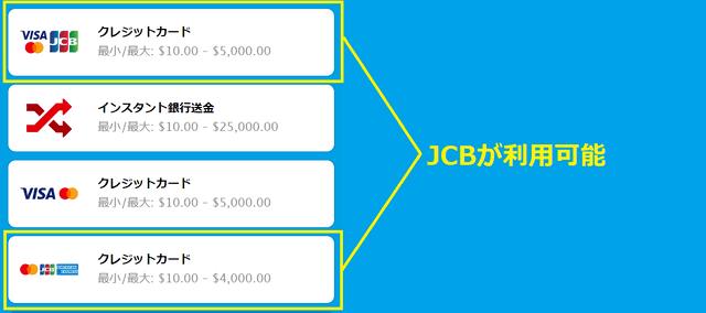 ベラジョンカジノのJCB決済オプション